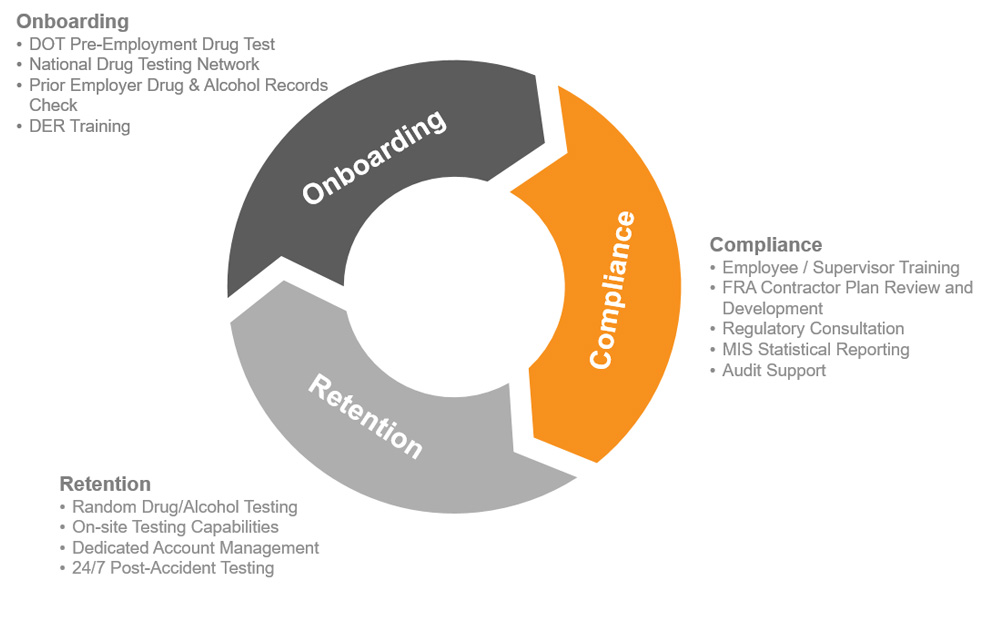 Fra Compliance Solutions Workforceqa